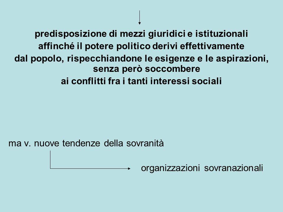 predisposizione di mezzi giuridici e istituzionali affinché il potere politico derivi effettivamente dal popolo, rispecchiandone le esigenze e le aspi
