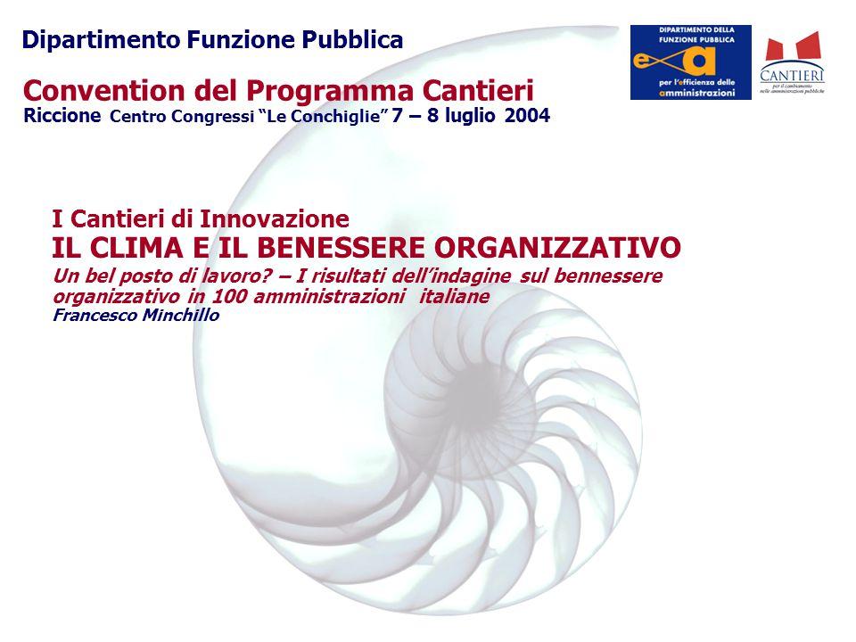 Convention del Programma Cantieri Riccione Centro Congressi Le Conchiglie 7 – 8 luglio 2004 Dipartimento Funzione Pubblica I Cantieri di Innovazione IL CLIMA E IL BENESSERE ORGANIZZATIVO Un bel posto di lavoro.