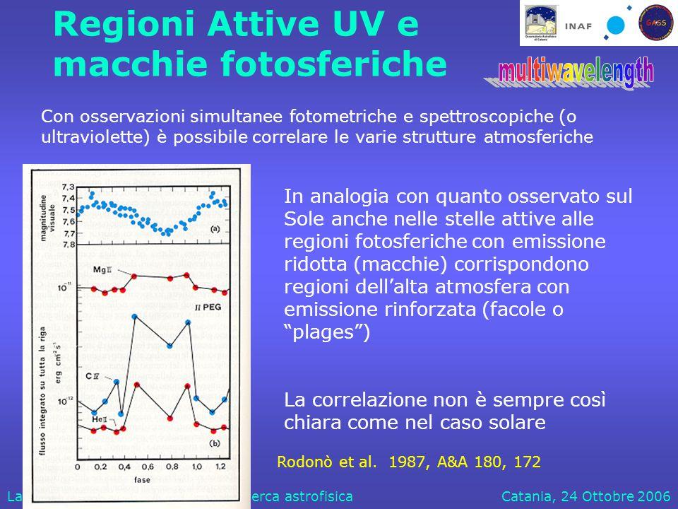 Catania, 24 Ottobre 2006La figura di Marcello Rodonò nella ricerca astrofisica Regioni Attive UV e macchie fotosferiche Con osservazioni simultanee fotometriche e spettroscopiche (o ultraviolette) è possibile correlare le varie strutture atmosferiche In analogia con quanto osservato sul Sole anche nelle stelle attive alle regioni fotosferiche con emissione ridotta (macchie) corrispondono regioni dell'alta atmosfera con emissione rinforzata (facole o plages ) La correlazione non è sempre così chiara come nel caso solare Rodonò et al.