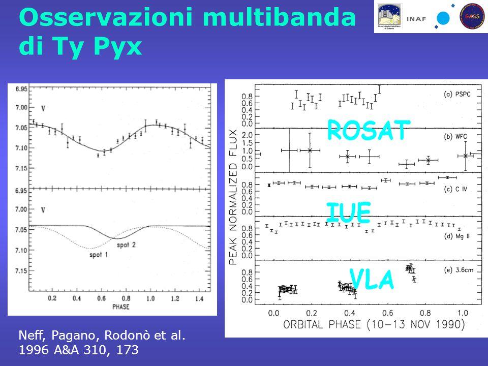 Osservazioni multibanda di Ty Pyx Neff, Pagano, Rodonò et al. 1996 A&A 310, 173