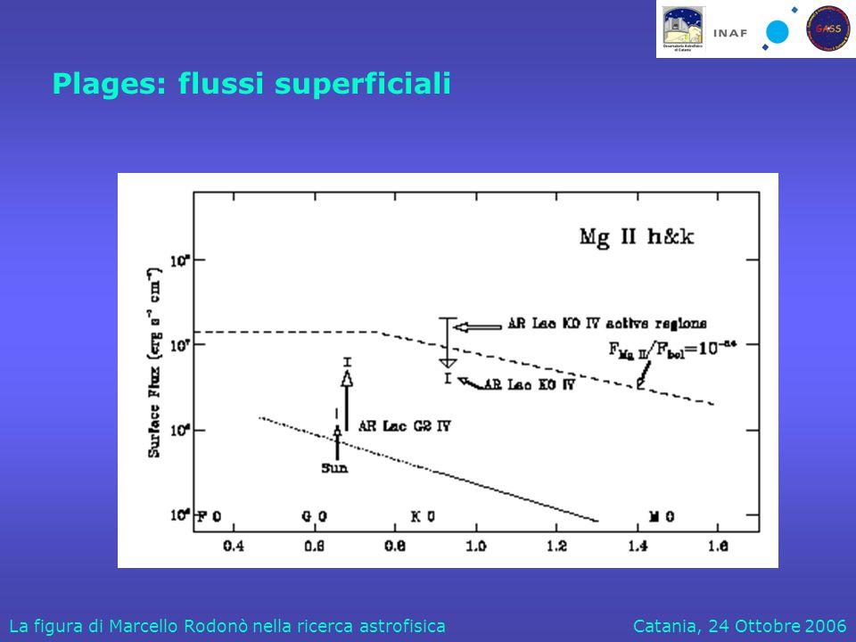Catania, 24 Ottobre 2006La figura di Marcello Rodonò nella ricerca astrofisica Plages: flussi superficiali