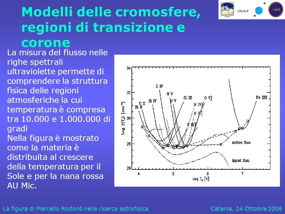 Catania, 24 Ottobre 2006La figura di Marcello Rodonò nella ricerca astrofisica Modelli delle cromosfere, regioni di transizione e corone La misura del flusso nelle righe spettrali ultraviolette permette di comprendere la struttura fisica delle regioni atmosferiche la cui temperatura è compresa tra 10.000 e 1.000.000 di gradi Nella figura è mostrato come la materia è distribuita al crescere della temperatura per il Sole e per la nana rossa AU Mic.