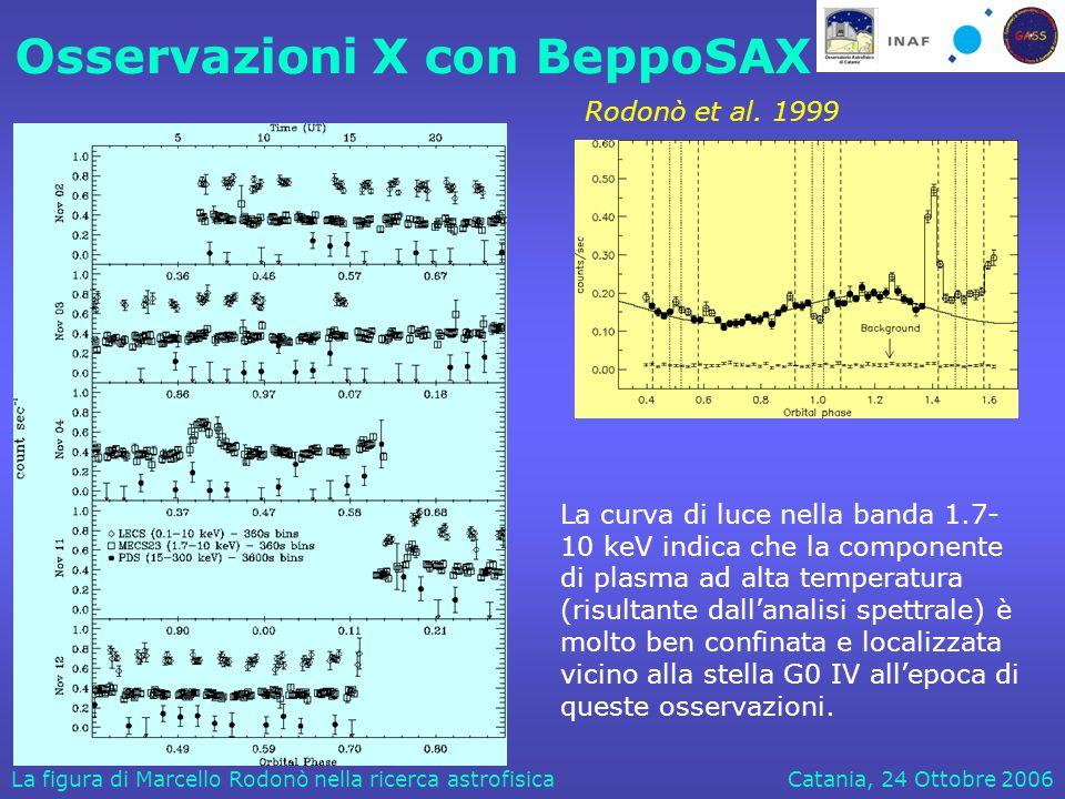 Catania, 24 Ottobre 2006La figura di Marcello Rodonò nella ricerca astrofisica Osservazioni X con BeppoSAX La curva di luce nella banda 1.7- 10 keV indica che la componente di plasma ad alta temperatura (risultante dall'analisi spettrale) è molto ben confinata e localizzata vicino alla stella G0 IV all'epoca di queste osservazioni.
