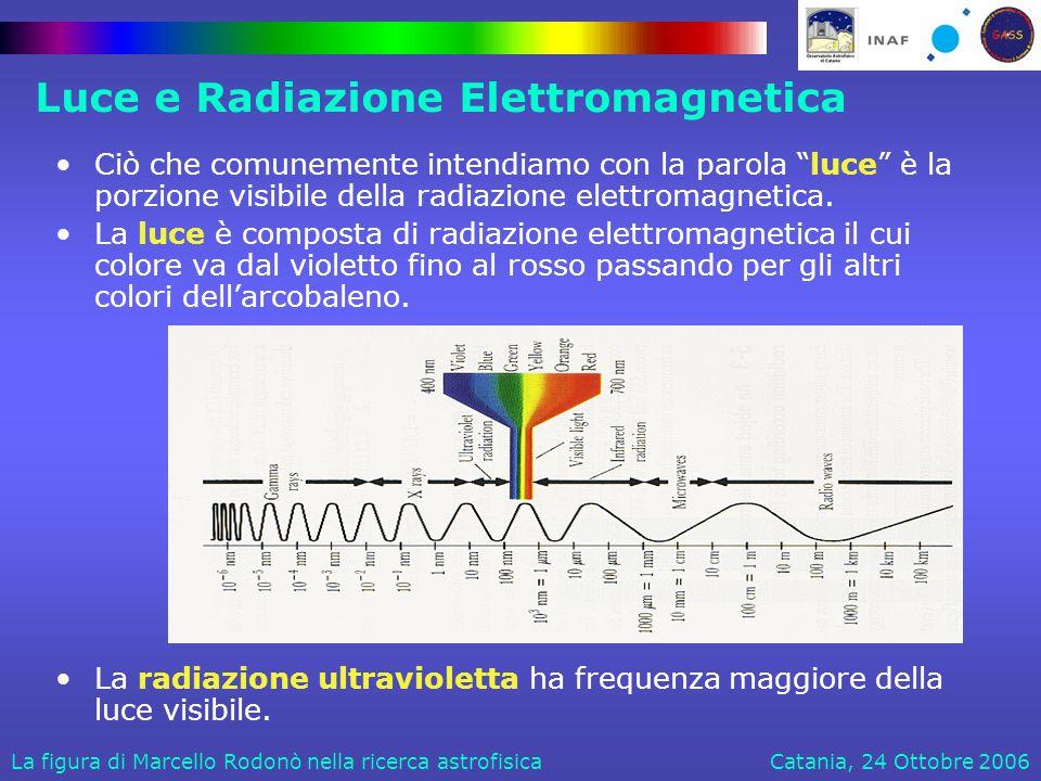 Catania, 24 Ottobre 2006La figura di Marcello Rodonò nella ricerca astrofisica Luce e Radiazione Elettromagnetica Ciò che comunemente intendiamo con la parola luce è la porzione visibile della radiazione elettromagnetica.