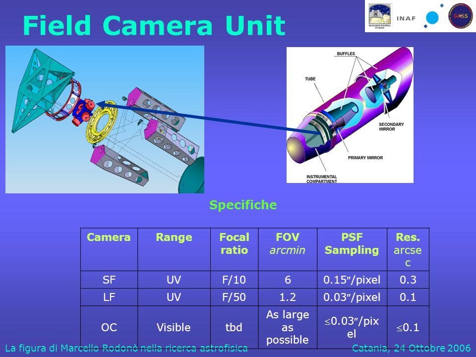 Catania, 24 Ottobre 2006La figura di Marcello Rodonò nella ricerca astrofisica Field Camera Unit CameraRangeFocal ratio FOV arcmin PSF Sampling Res.