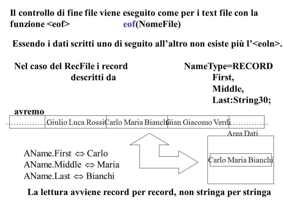 Il controllo di fine file viene eseguito come per i text file con la funzione eof(NomeFile) Essendo i dati scritti uno di seguito all'altro non esiste più l'.