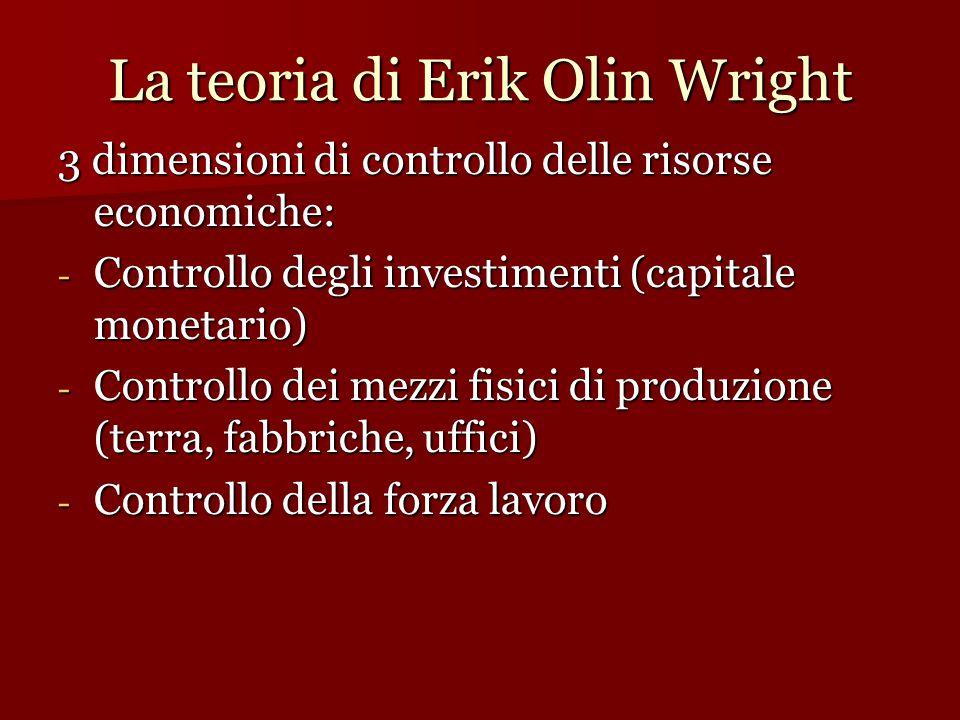 La teoria di Erik Olin Wright 3 dimensioni di controllo delle risorse economiche: - Controllo degli investimenti (capitale monetario)  - Controllo dei mezzi fisici di produzione (terra, fabbriche, uffici)  - Controllo della forza lavoro