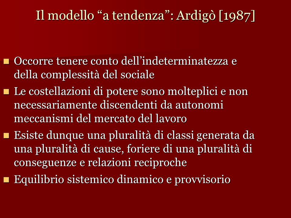 Il modello a tendenza : Ardigò [1987] Occorre tenere conto dell'indeterminatezza e della complessità del sociale Occorre tenere conto dell'indeterminatezza e della complessità del sociale Le costellazioni di potere sono molteplici e non necessariamente discendenti da autonomi meccanismi del mercato del lavoro Le costellazioni di potere sono molteplici e non necessariamente discendenti da autonomi meccanismi del mercato del lavoro Esiste dunque una pluralità di classi generata da una pluralità di cause, foriere di una pluralità di conseguenze e relazioni reciproche Esiste dunque una pluralità di classi generata da una pluralità di cause, foriere di una pluralità di conseguenze e relazioni reciproche Equilibrio sistemico dinamico e provvisorio Equilibrio sistemico dinamico e provvisorio