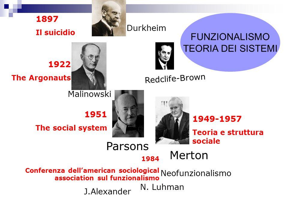 Durkheim Redclife-Brown Parsons Neofunzionalismo Merton 1897 Il suicidio 1922 The Argonauts 1951 The social system 1984 Conferenza dell'american sociological association sul funzionalismo Malinowski 1949-1957 Teoria e struttura sociale J.Alexander N.