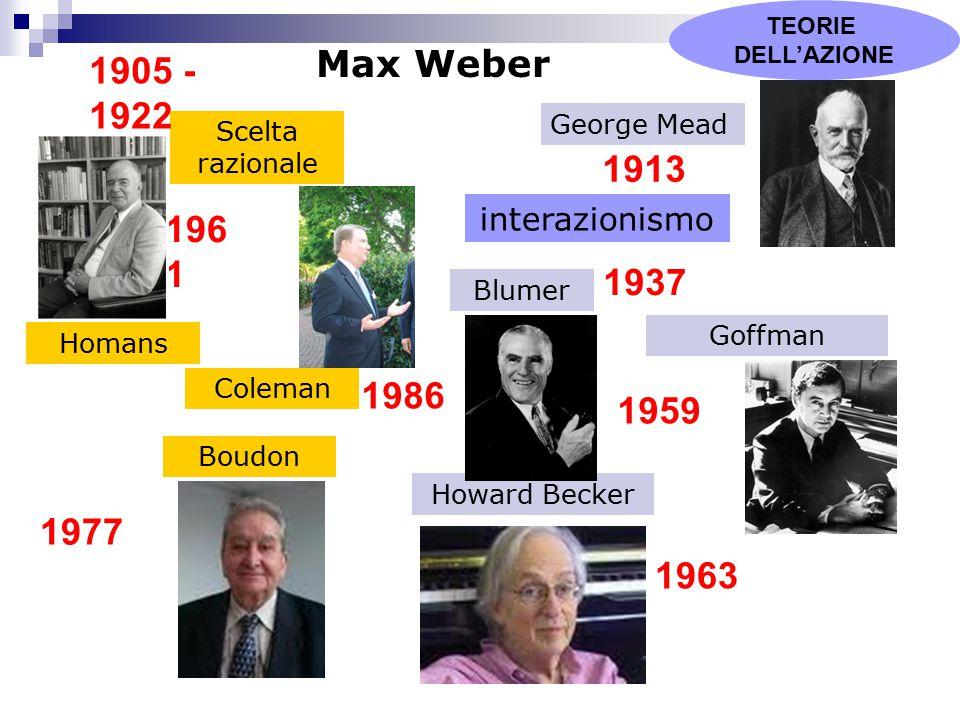 Max Weber George Mead Scelta razionale interazionismo Blumer Goffman Howard Becker Homans Coleman Boudon 1905 - 1922 196 1 1986 1977 TEORIE DELL'AZIONE 1937 1959 1963 1913