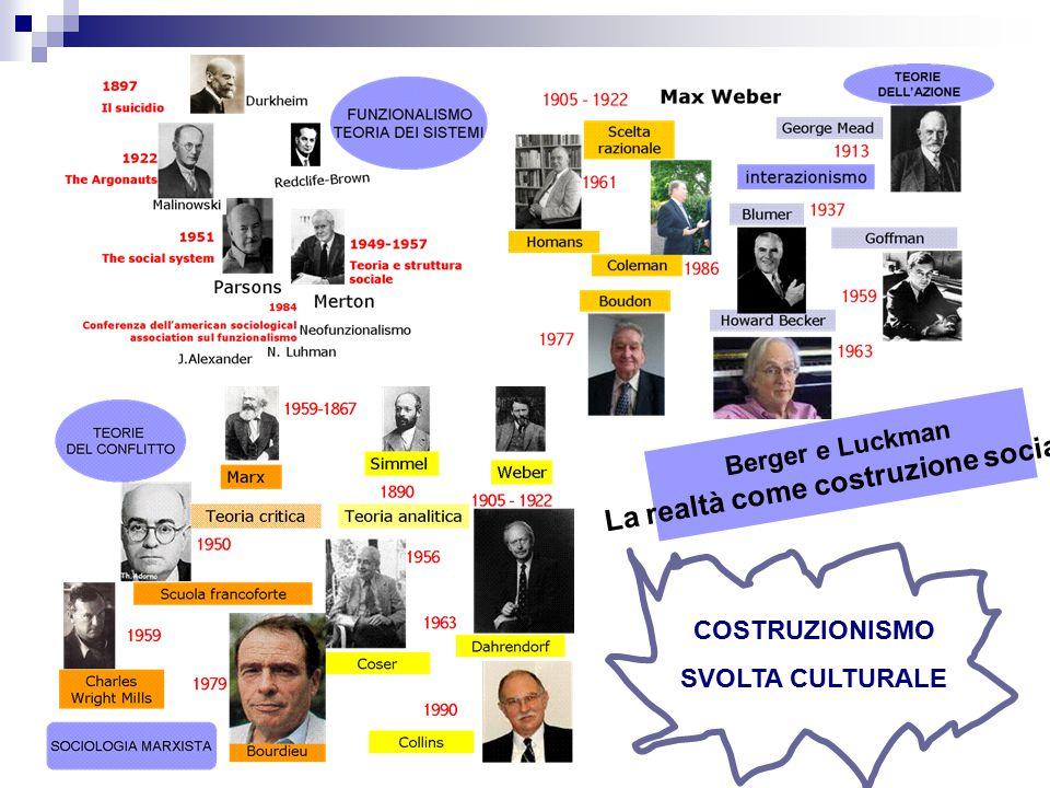 COSTRUZIONISMO SVOLTA CULTURALE Berger e Luckman La realtà come costruzione sociale