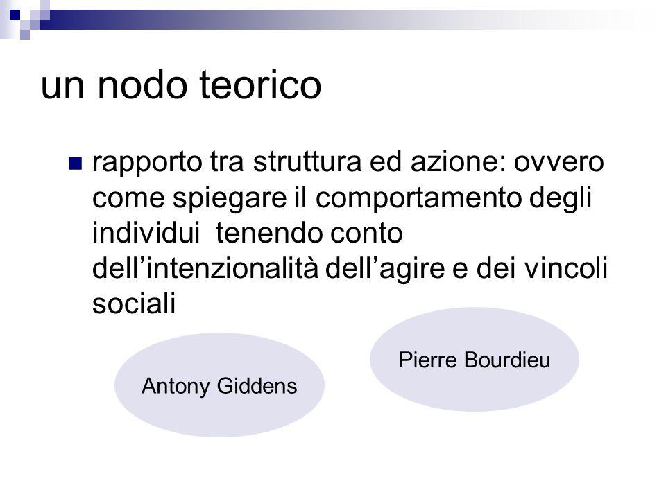 un nodo teorico rapporto tra struttura ed azione: ovvero come spiegare il comportamento degli individui tenendo conto dell'intenzionalità dell'agire e dei vincoli sociali Pierre Bourdieu Antony Giddens