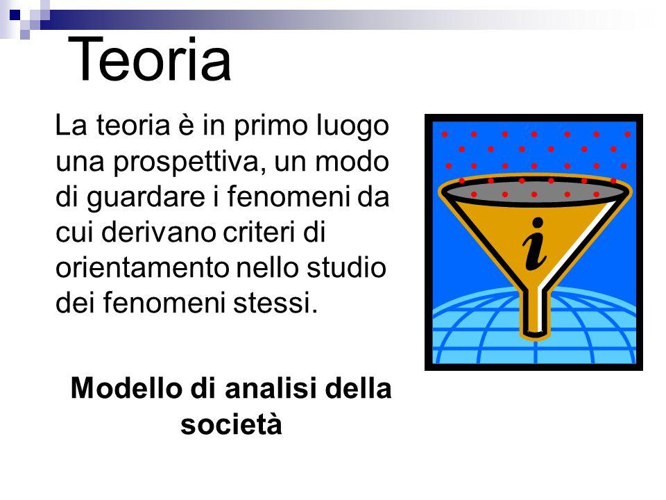 Teoria La teoria è in primo luogo una prospettiva, un modo di guardare i fenomeni da cui derivano criteri di orientamento nello studio dei fenomeni stessi.