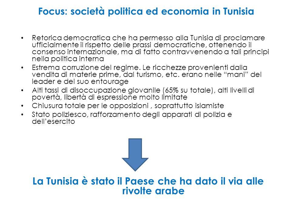 Focus: società politica ed economia in Tunisia Retorica democratica che ha permesso alla Tunisia di proclamare ufficialmente il rispetto delle prassi democratiche, ottenendo il consenso internazionale, ma di fatto contravvenendo a tali principi nella politica interna Estrema corruzione del regime.