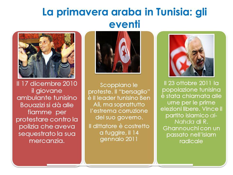 La primavera araba in Tunisia: gli eventi Il 17 dicembre 2010 il giovane ambulante tunisino Bouazizi si dà alle fiamme per protestare contro la polizia che aveva sequestrato la sua mercanzia.