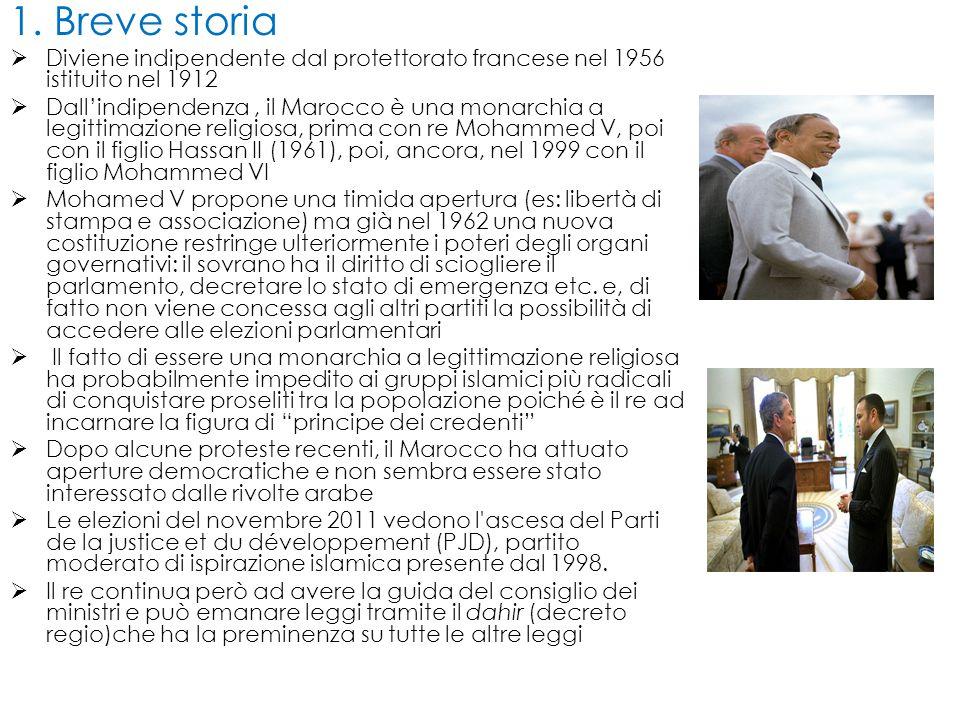 1. Breve storia  Diviene indipendente dal protettorato francese nel 1956 istituito nel 1912  Dall'indipendenza, il Marocco è una monarchia a legitti