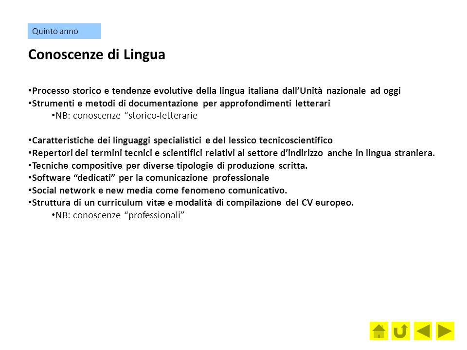 Conoscenze di Lingua Processo storico e tendenze evolutive della lingua italiana dall'Unità nazionale ad oggi Strumenti e metodi di documentazione per