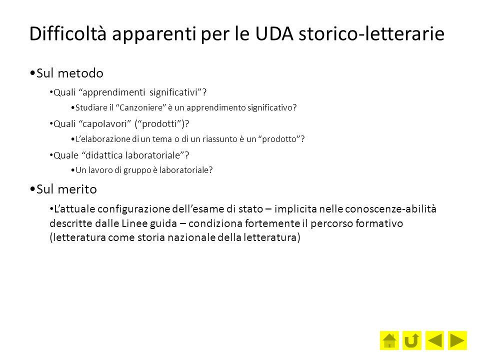 """Difficoltà apparenti per le UDA storico-letterarie Sul metodo Quali """"apprendimenti significativi""""? Studiare il """"Canzoniere"""" è un apprendimento signifi"""