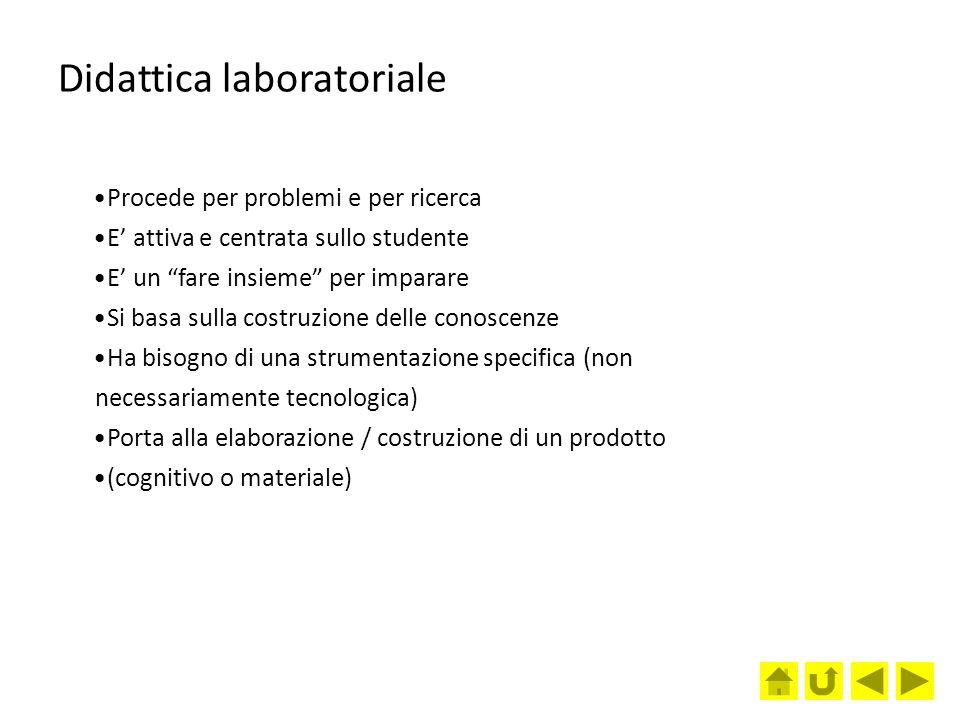 """Didattica laboratoriale Procede per problemi e per ricerca E' attiva e centrata sullo studente E' un """"fare insieme"""" per imparare Si basa sulla costruz"""