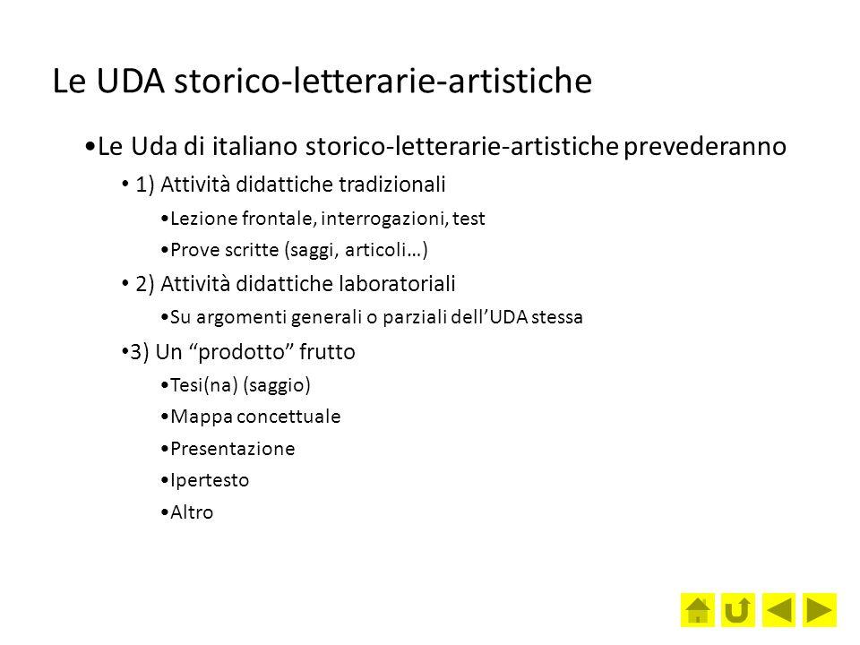 Le UDA storico-letterarie-artistiche Le Uda di italiano storico-letterarie-artistiche prevederanno 1) Attività didattiche tradizionali Lezione frontal