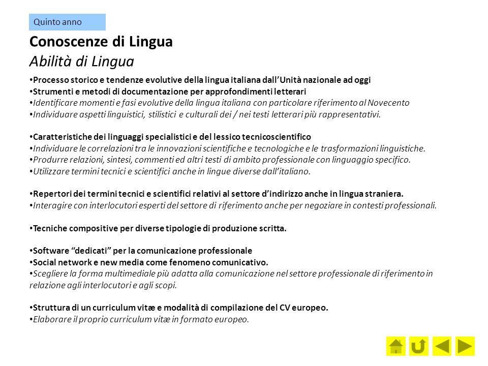 Conoscenze di Lingua Abilità di Lingua Processo storico e tendenze evolutive della lingua italiana dall'Unità nazionale ad oggi Strumenti e metodi di