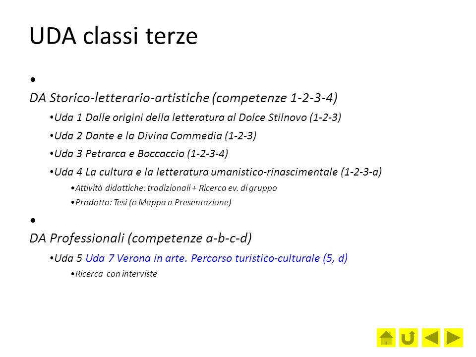 UDA classi terze U DA Storico-letterario-artistiche (competenze 1-2-3-4) Uda 1 Dalle origini della letteratura al Dolce Stilnovo (1-2-3) Uda 2 Dante e