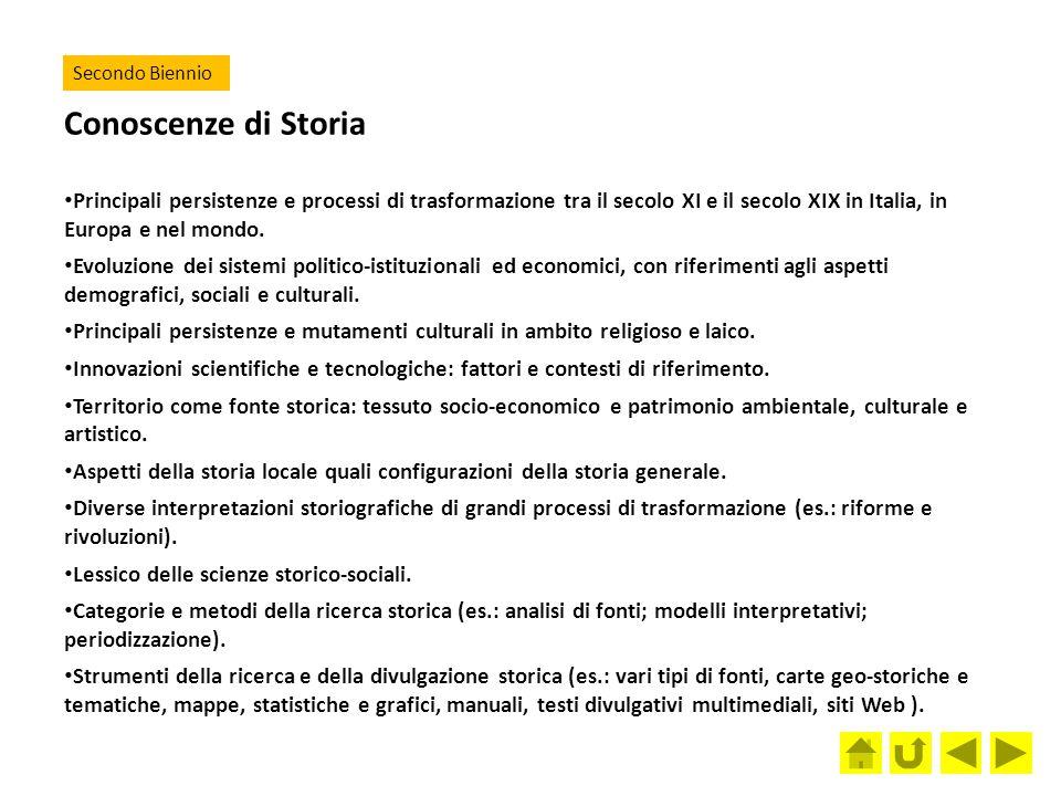 Conoscenze di Storia Principali persistenze e processi di trasformazione tra il secolo XI e il secolo XIX in Italia, in Europa e nel mondo. Evoluzione