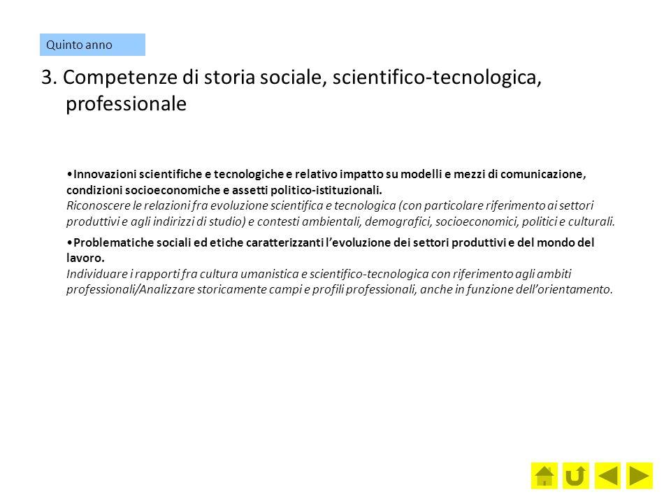 3. Competenze di storia sociale, scientifico-tecnologica, professionale Innovazioni scientifiche e tecnologiche e relativo impatto su modelli e mezzi