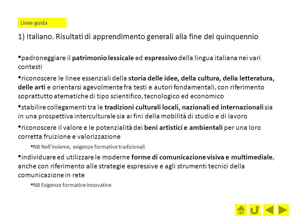 1) Italiano. Risultati di apprendimento generali alla fine del quinquennio padroneggiare il patrimonio lessicale ed espressivo della lingua italiana n