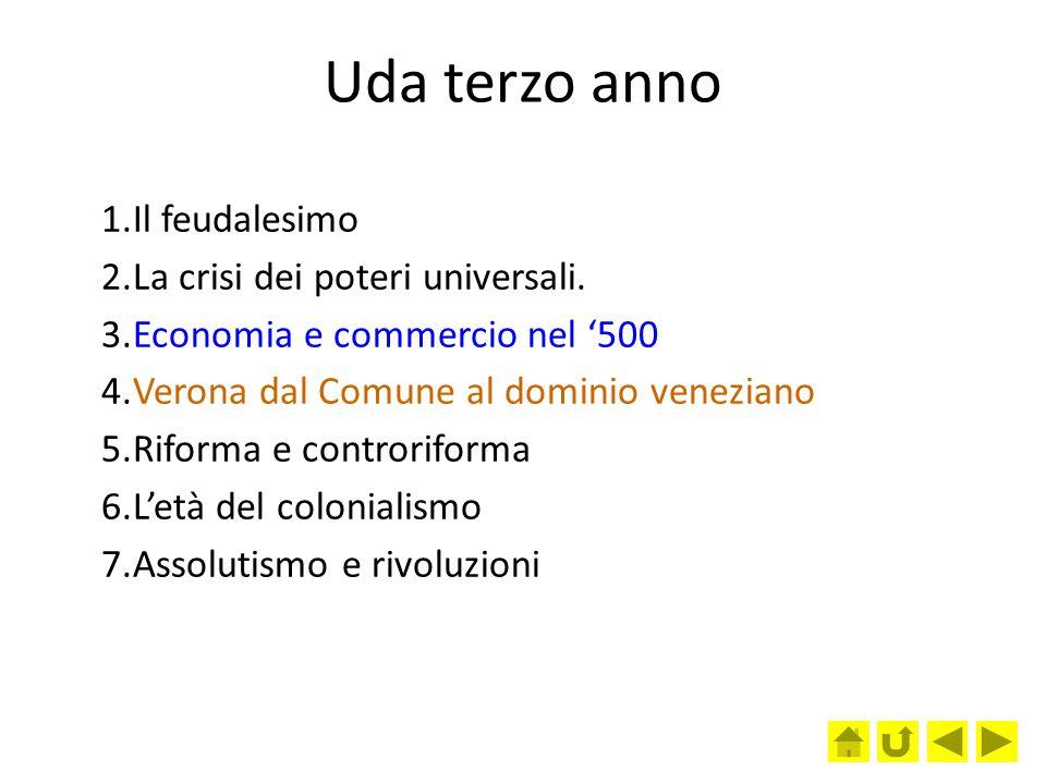 Uda terzo anno 1.Il feudalesimo 2.La crisi dei poteri universali. 3.Economia e commercio nel '500 4.Verona dal Comune al dominio veneziano 5.Riforma e