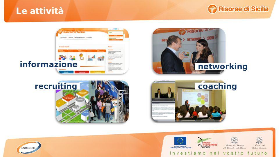 informazione recruiting networking coaching Le attività