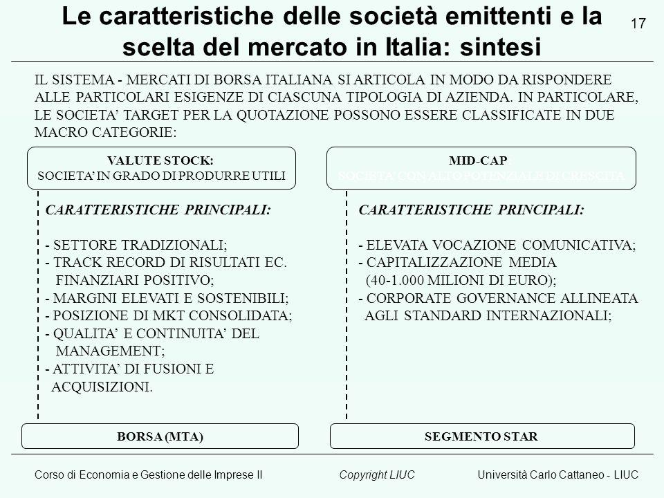 Corso di Economia e Gestione delle Imprese IIUniversità Carlo Cattaneo - LIUCCopyright LIUC 17 IL SISTEMA - MERCATI DI BORSA ITALIANA SI ARTICOLA IN MODO DA RISPONDERE ALLE PARTICOLARI ESIGENZE DI CIASCUNA TIPOLOGIA DI AZIENDA.