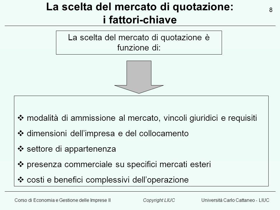 Corso di Economia e Gestione delle Imprese IIUniversità Carlo Cattaneo - LIUCCopyright LIUC 29 DUE OBIETTIVI: 1 - ASSICURARE LA MASSIMA TRASPARENZA; 2 - TEMPESTIVITA' NELLA COMUNICAZIONE DELLE INFORMAZIONI INFORMATIVA PERIODICA (BILANCI, SEMESTRALI, CERTIFICAZIONE REVISORI,ETC.) INFORMATIVA STRAORDINARIA (AUMENTI DI CAPITALE, EMISSIONE DI OBBLIGAZIONI, FUSIONI, SCISSIONI, ETC.) INFORMATIVA SUGLI ASSETTI PROPRIETARI a - COMUNICAZIONE DELLE PARTECIPAZIONI > DEL 2% b - COMUNICAZIONE DEI PATTI PARASOCIALI A.