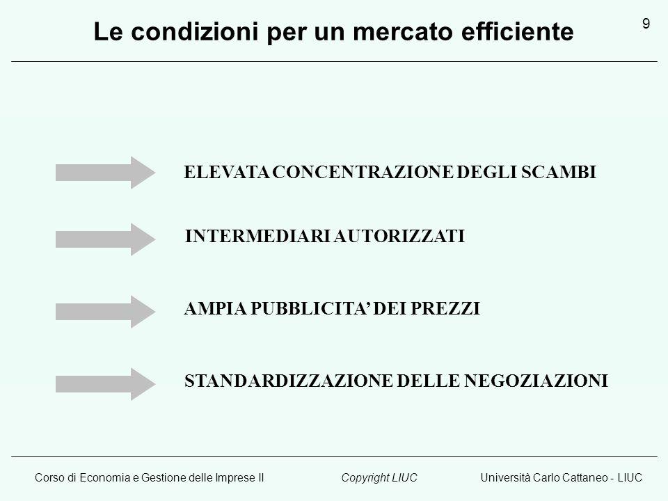 Corso di Economia e Gestione delle Imprese IIUniversità Carlo Cattaneo - LIUCCopyright LIUC 9 ELEVATA CONCENTRAZIONE DEGLI SCAMBI INTERMEDIARI AUTORIZZATI AMPIA PUBBLICITA' DEI PREZZI STANDARDIZZAZIONE DELLE NEGOZIAZIONI Le condizioni per un mercato efficiente