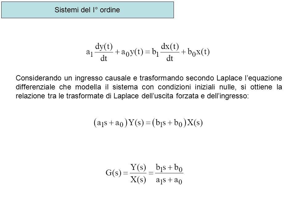 Sistemi del I° ordine Considerando un ingresso causale e trasformando secondo Laplace l'equazione differenziale che modella il sistema con condizioni