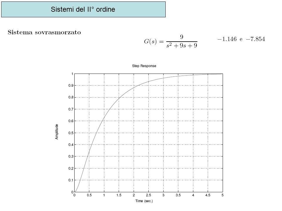 Sistemi del II° ordine