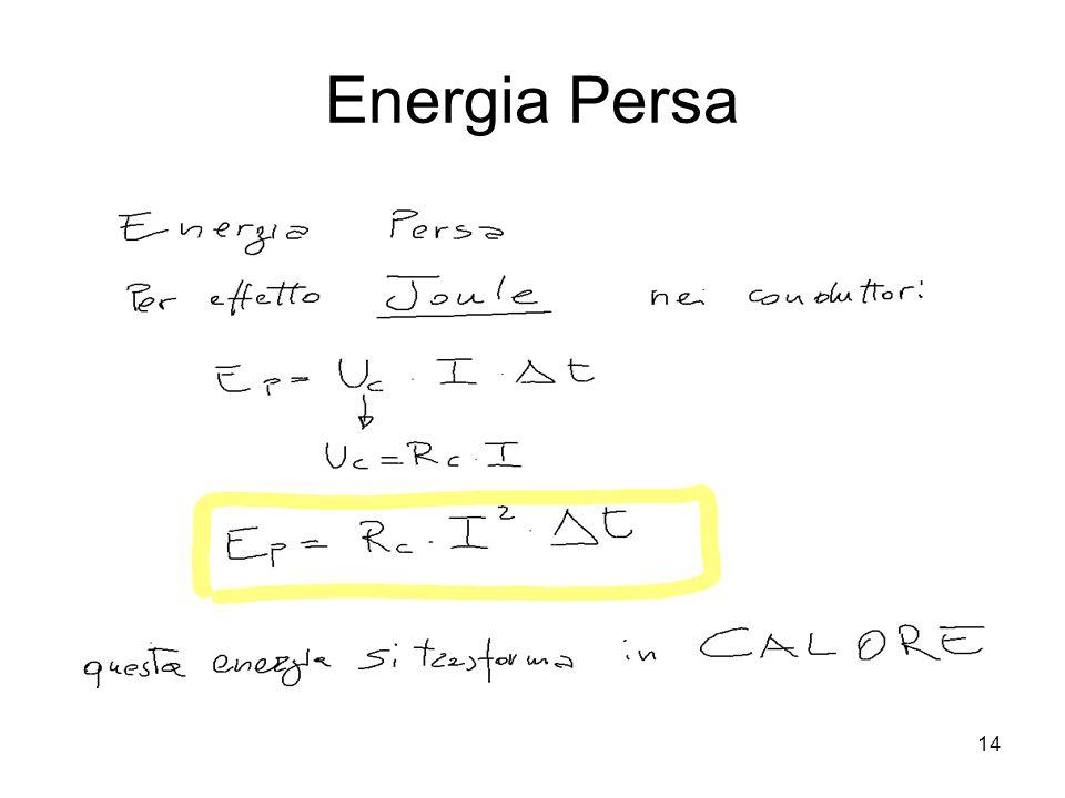 14 Energia Persa