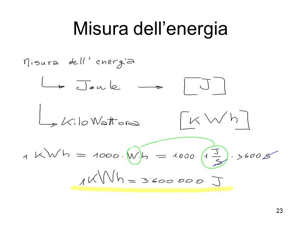 23 Misura dell'energia