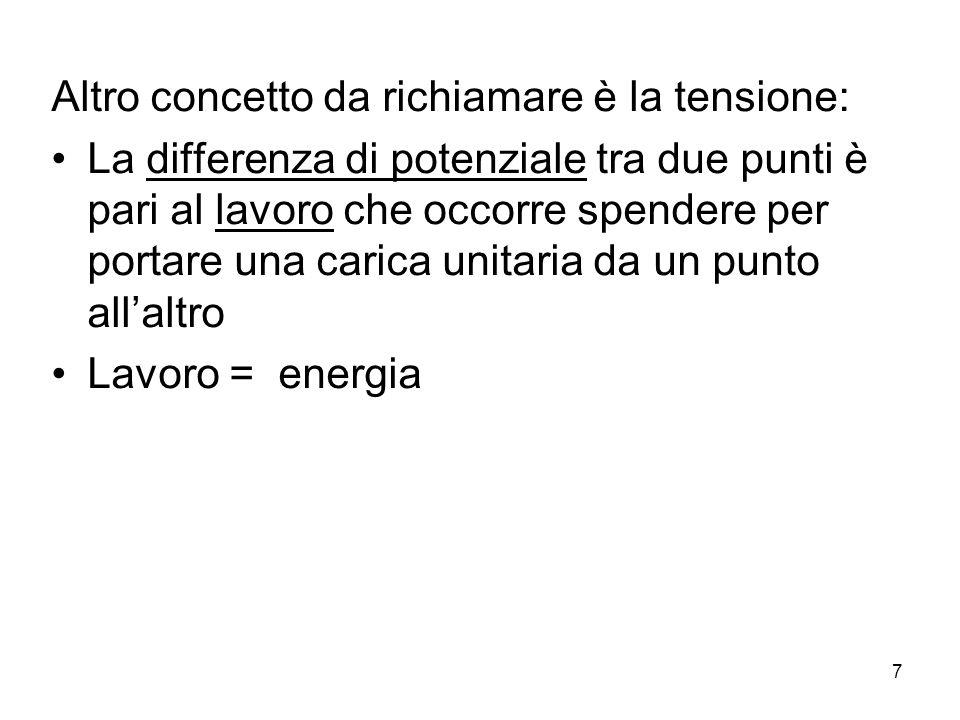 7 Altro concetto da richiamare è la tensione: La differenza di potenziale tra due punti è pari al lavoro che occorre spendere per portare una carica u