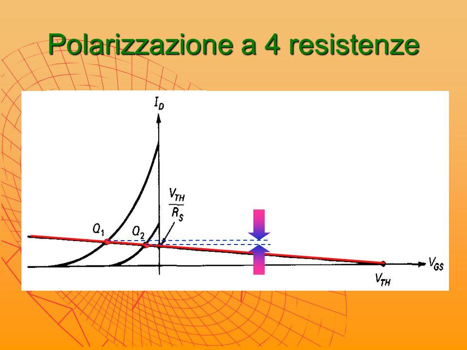 Polarizzazione con generatore di corrente costante corrente di drain indipendente da V GS I D = I O = IOIO