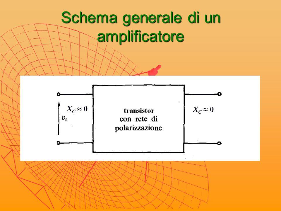 Amplificatore a source comune v i = v gs R o = R D R i = R 1 //R 2