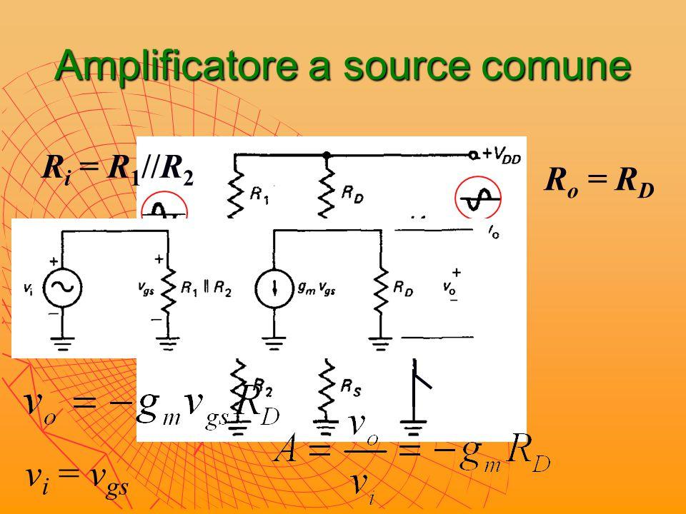 RsRs vsvs RDRD RLRL vovo + v i = Amplificazione riferita alla sorgente R L ' = R D //R L -g m R L '