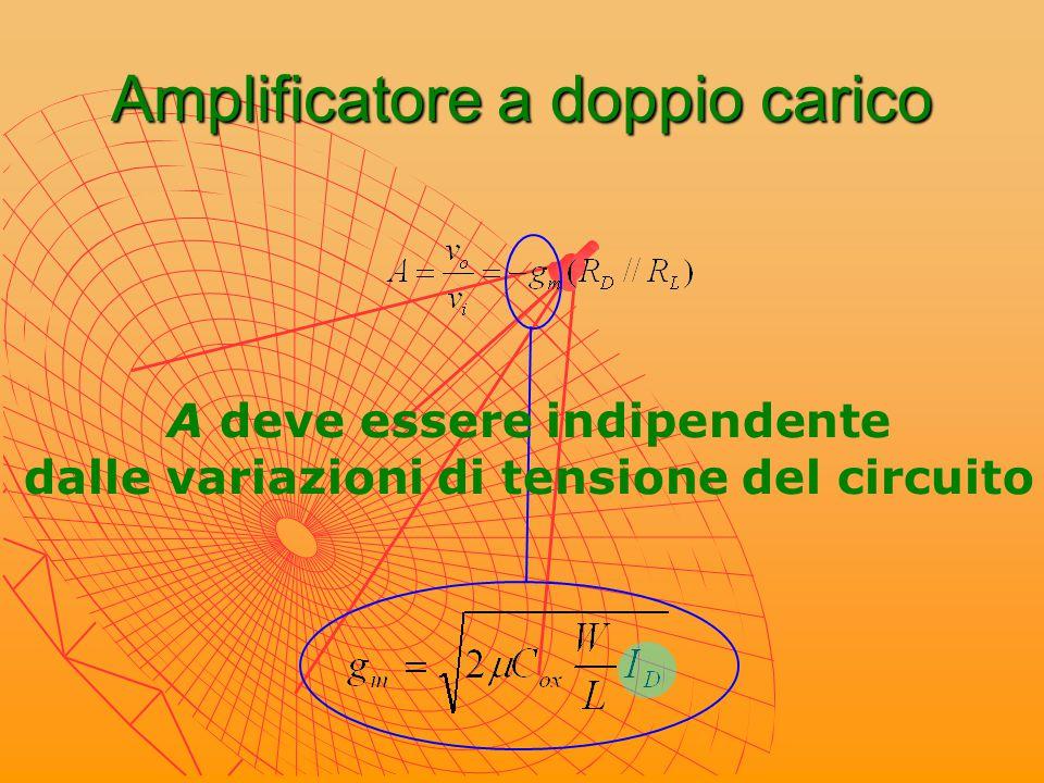 Amplificatore a doppio carico gmgm = R 1 //R 2 R L ' = R D //R L ≈ R i = R G = R 1 //R 2 R o = R D...