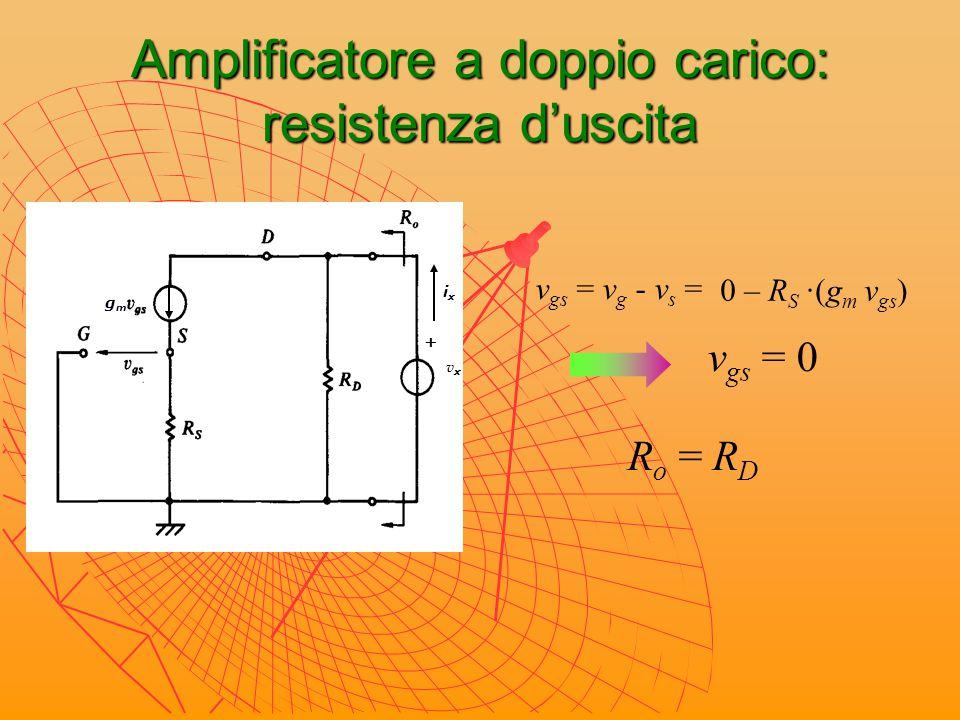 Amplificazione e punto di riposo Come agire sulle resistenze per modificare l'amplificazione senza modificare il punto di riposo?