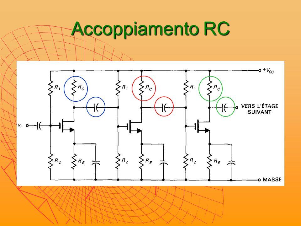 Accoppiamento diretto segnali continui o lenti C voluminosi per f piccole punti di riposo dipendenti tra loro (deriva) tipico dei circuiti integrati  V i = 5 mV   V o = 2 V 