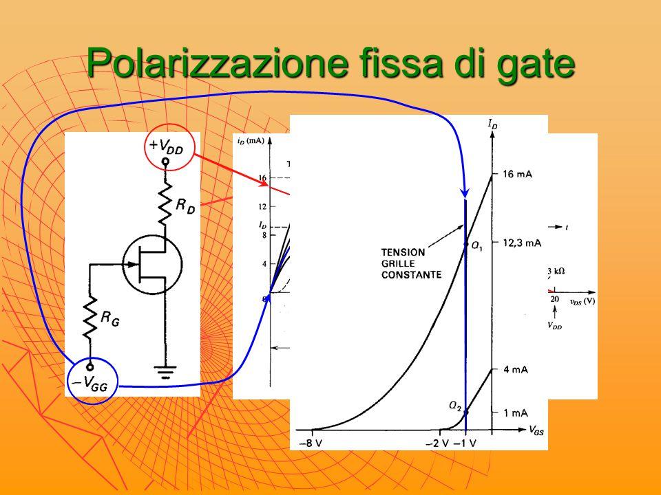 Polarizzazione automatica V GS = V G – V S = – R S I D 1/R S