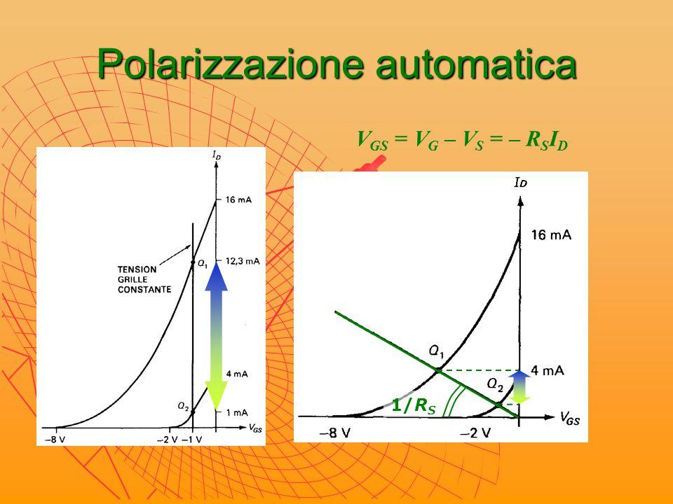 Polarizzazione a 4 resistenze V TH R TH V S = V TH – V GS