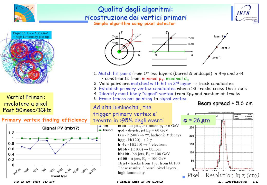 To B or not to B?Fisica del B in CMSL. Silvestris 12 Qualita' degli algoritmi: ricostruzione dei vertici primari Ad alta luminosita', the trigger prim