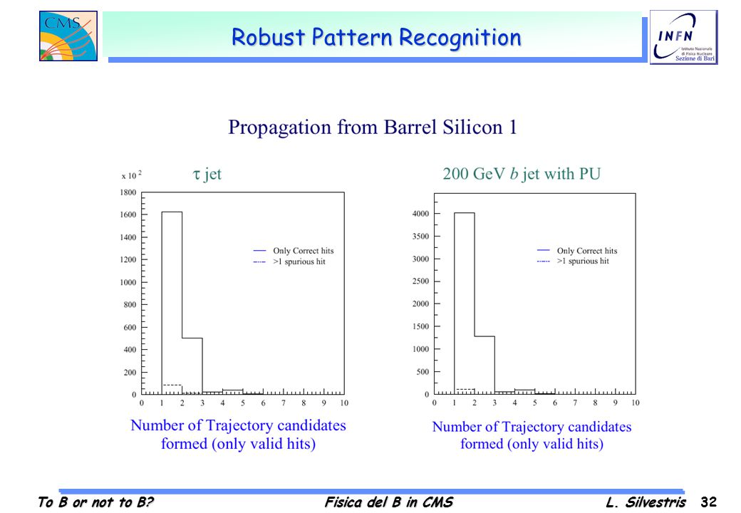 To B or not to B?Fisica del B in CMSL. Silvestris 32 Robust Pattern Recognition