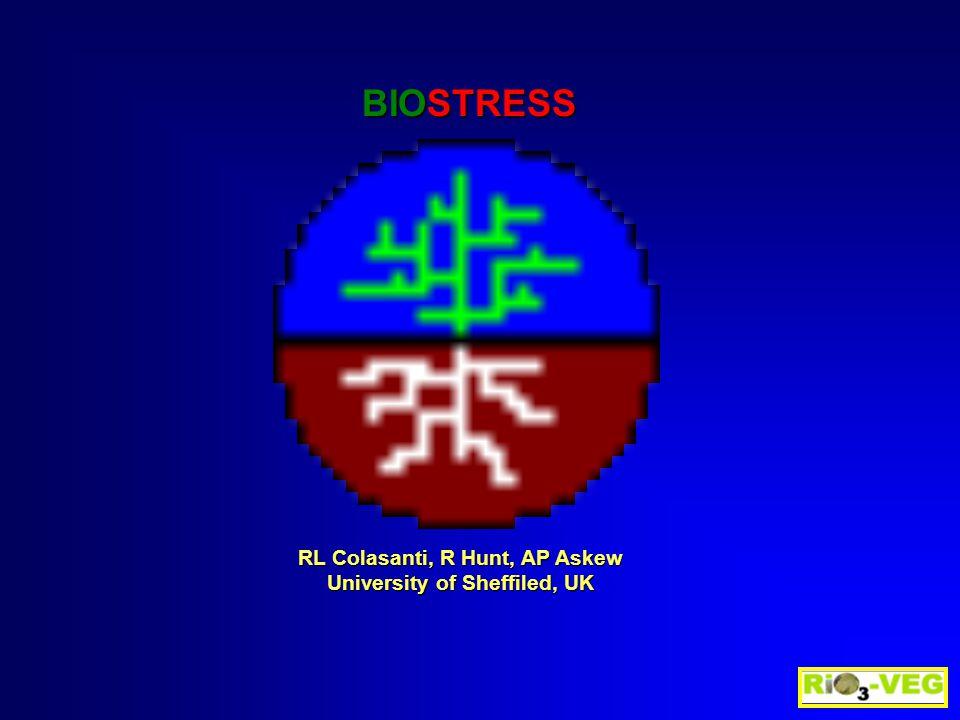 RL Colasanti, R Hunt, AP Askew University of Sheffiled, UK BIOSTRESS